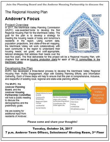 Andover Housing Plan Participation Meeting